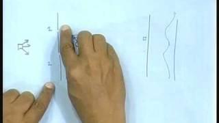 Lecture - 35 Probability Amplitude