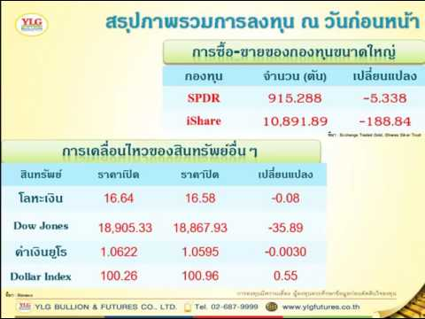 Morning Report Gold Investment 21-11-16
