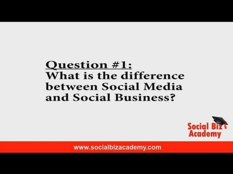 How to Use Social Media for Business | Social Biz Academy