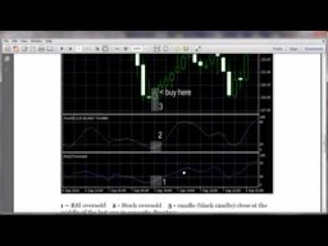 Простая Форекс стратегия GBP JPY 1500 pips