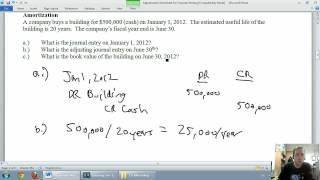 Accounting: Amortization / Depreciation