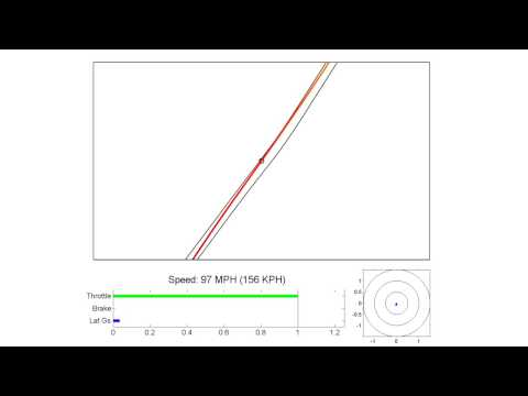 Simulated Racing - This is the Race Optimal simulation of an ideal lap at TT Circuit Assen for the Mazda Miata. Race Optimal is a project that uses genetic algorithms to calcul...