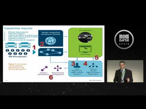 Data warehouse modernization programme by IBM - TOBY WOOLFE at Big Data Spain 2014