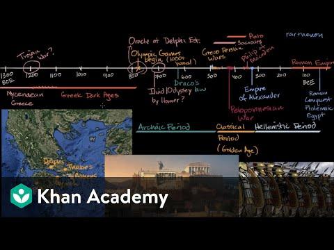 greek and roman civilization summary