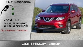 2014 / 2015 Nissan Rogue Detailed Review And Road Test