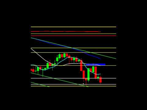 The Gold & Silver Club   Gold Silver Trading   037 – Gold Prices Dive Over 5% To $1,477 An Ounce