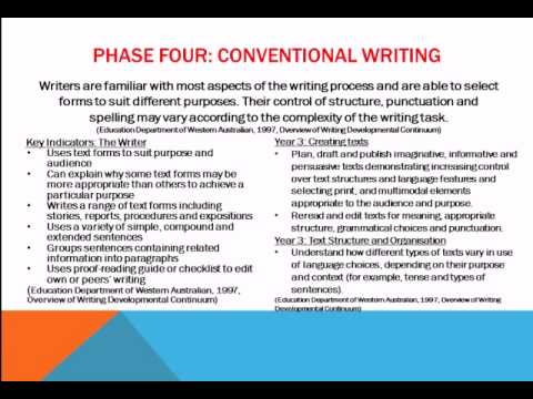 The Writing Developmental Continuum