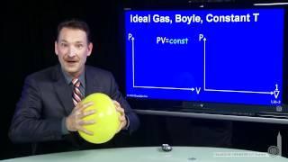 Ideal Gas (l-p1)