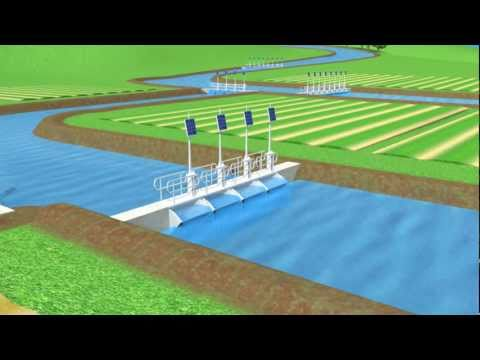 How Does Canal Automation Work?