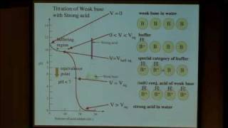 24. Balancing Oxidation/reduction Equations