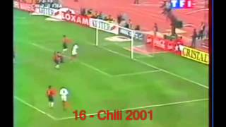 David Trezeguets Treffer für die französische Nationalmannschaft
