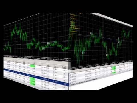 Forex Bulletproof-End of Day 1 Live Trading