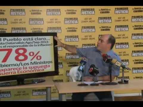 Julio Borges: Sólo el 16% de los venezolanos considera que Nicolás Maduro podrá superar la crisis económica