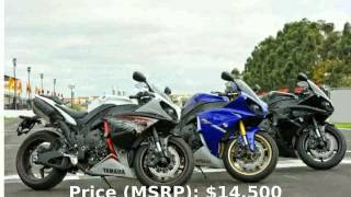 4. 2013 Yamaha YZF R1 -  superbike Top Speed Transmission Info Dealers motorbike Specs Specification