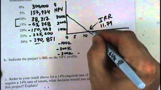 Financial Management: Supplemental Homework -  Chapter 9