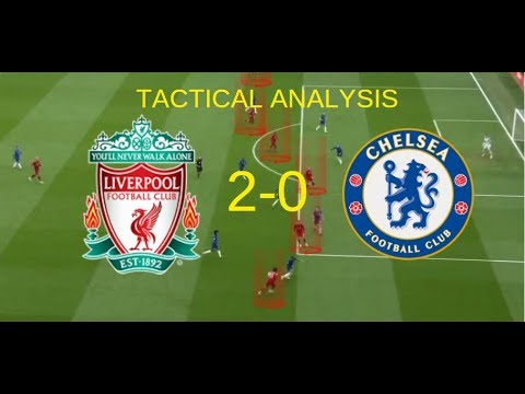 Tactical Analysis | LIVERPOOL 2-0 Chelsea | How SARRI Was Outplayed By KLOPP?