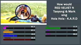 How would RED VELVET ft. Taeyong & Mark (NCT 127) sing Hola Hola - K.A.R.D (Line Distribution)