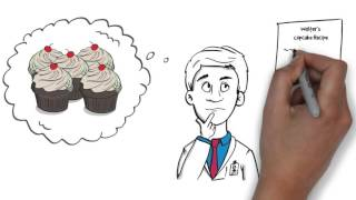 Get your own whiteboard animation video for a low price simply by contacting HypnoViD@ http://hypnovid.com We provide Awesome Hand Drawn White Board Fact exp...