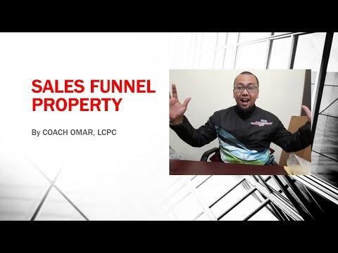[ STRATEGI PROPERTI ] Sales Funnel Jualan Property secara Online | Internet Marketing Property