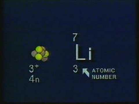 Nuclear Physics 8.1: Natural Transmutations