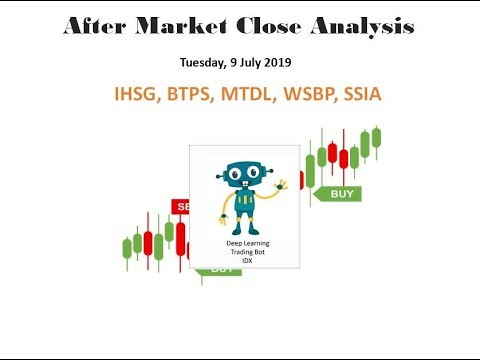 After Market Close Analysis : 9 July  2019