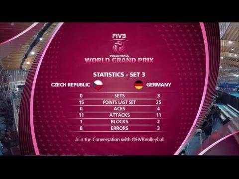 Czech Republic v Germany - Group 2: 2017 FIVB Volleyball World Grand Prix