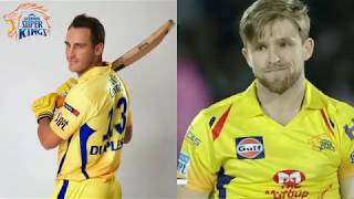 IPL 2019 - CSK RETAINED Player List & AUCTION Strategy | Target Players List | Chennai Super Kings