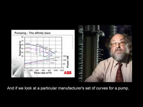 Basics of pumps and pump curves – Part 3