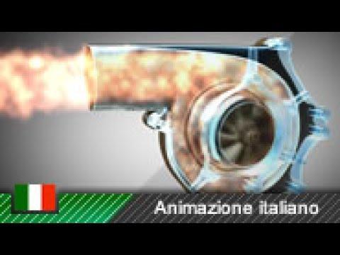 Come funziona il compressore centrifugo nella Kawasaki Ninja H2