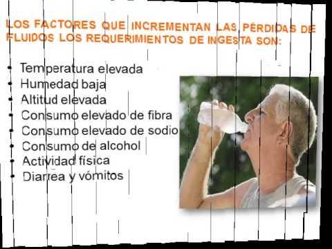 Deshidratación en el adulto mayor