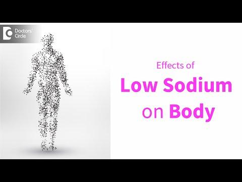 Is your body is low on Sodium? Hyponatremia - Symptom & Treatment-Dr.Surekha Tiwari |Doctors' Circle