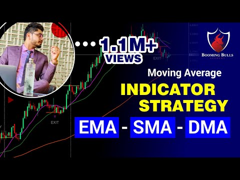 Trade with EMA Strategy || EMA - SMA - DMA- || What & How to Use || BankNifty | Anish Singh Thakur
