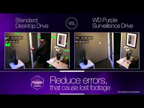Prezentacja dysków WD Purple