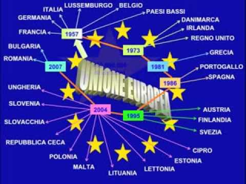 Unione Europea In Sintesi
