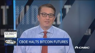 CBOE pulls plug on bitcoin futures, more upside ahead?