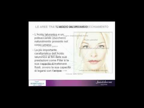 Juveder ULTRA - Il trattamento del volto con acido ialuronico
