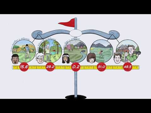 World Handicap System (WHS) - Handicap Formula