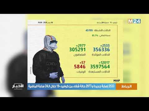 (كوفيد-19).. 2533 إصابة جديدة و2977 حالة شفاء خلال الـ24 ساعة الماضية (وزارة الصحة)