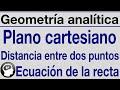 Geometría Analítica: Ecuación de Recta, Distancia entre dos Puntos, Circunferencia, Punto Medio