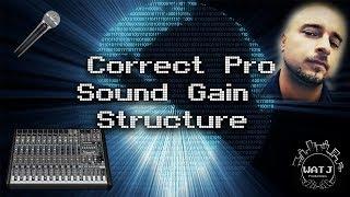 Video Correct Pro Sound Gain Structure MP3, 3GP, MP4, WEBM, AVI, FLV Desember 2018