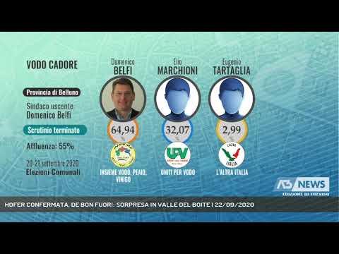 HOFER CONFERMATA, DE BON FUORI: SORPRESA IN VALLE DEL BOITE | 22/09/2020