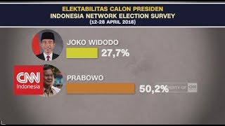 Download Video Perang Survei Jokowi - Prabowo MP3 3GP MP4