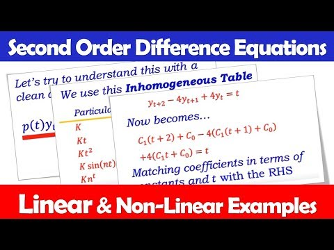 Second Order Difference Equations | Linear/Homogeneous & Non-linear/Inhomogeneous