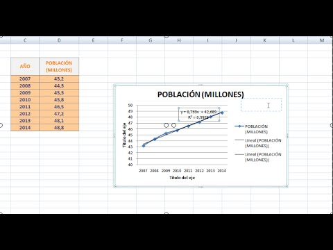 TUTORIAL GRAFICAS EXCEL MUY FACIL!