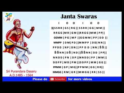 Janta Swaram 3 ( English Lyrics ) :  Janta Swaralu part 3 : Jantai Varisai - 3 (All 3 speeds)