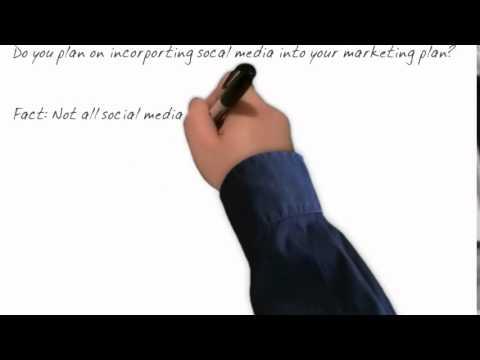 Act-On-It Marketing Social Media Marketing