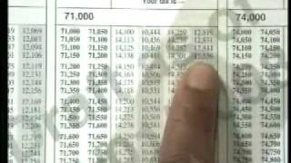 Basic Income Tax - Part 2