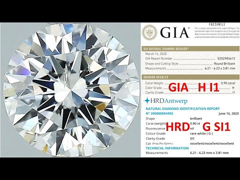 0 How To Select A Beautiful Diamond – Part 3 Clarity