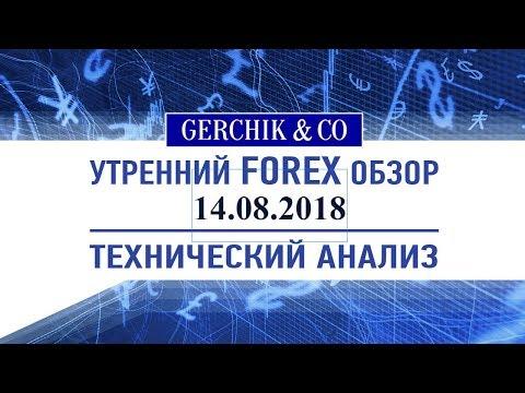 💰Технический анализ основных валют 14.08.2018 | Утренний обзор Форекс с Gerchik & Co. онлайн видео