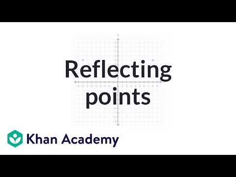 Reflecting Points In The Coordinate Plane Video Khan Academy
